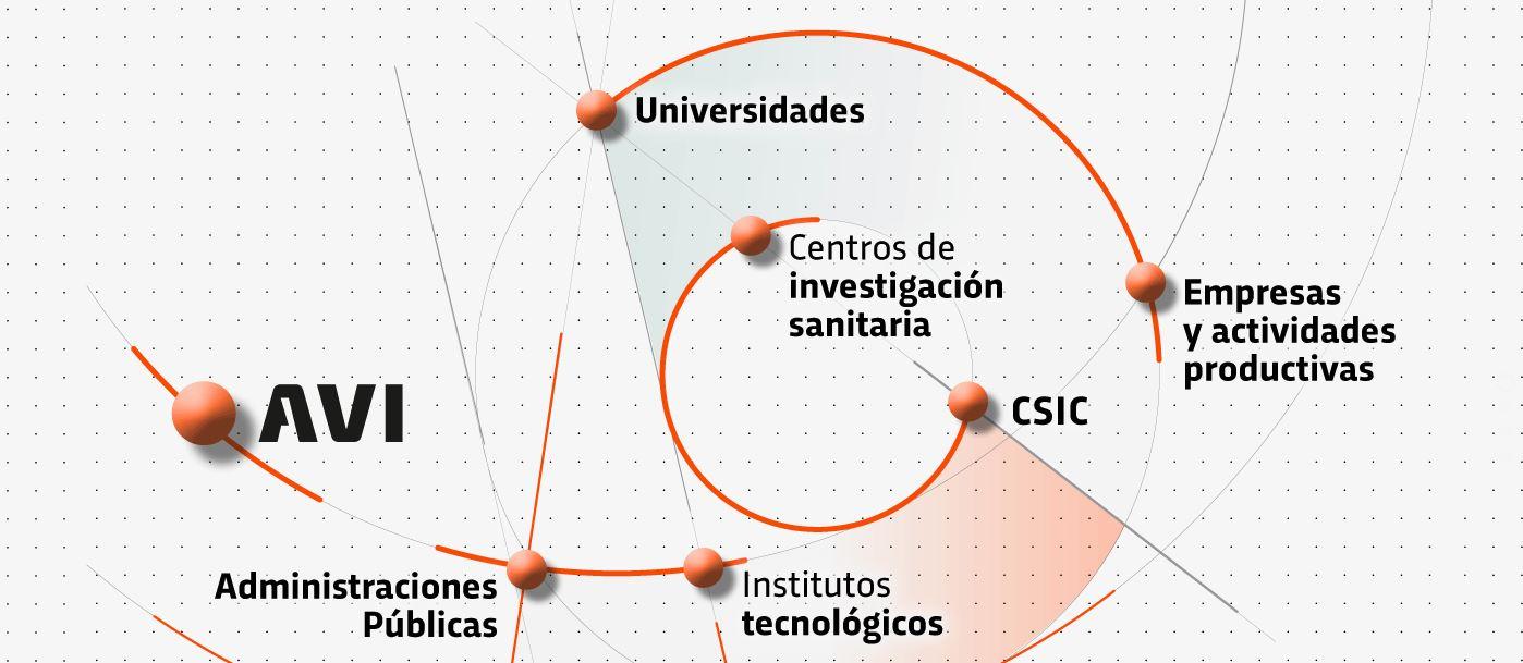 AVI cabecera web