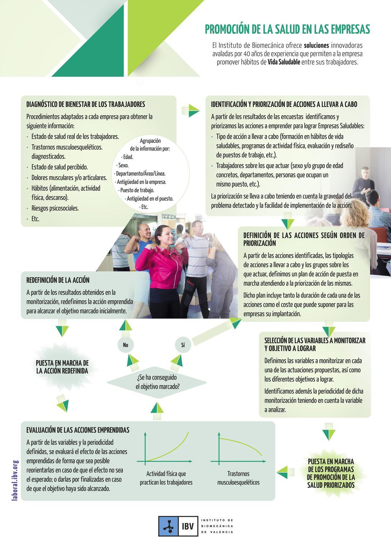 Empresa Saludable 2017