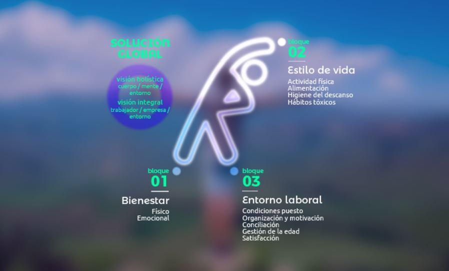 LABORALIA SUMMAT pantalla web