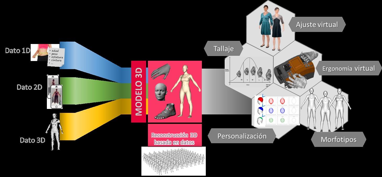 3D BODYHUB imagen 01
