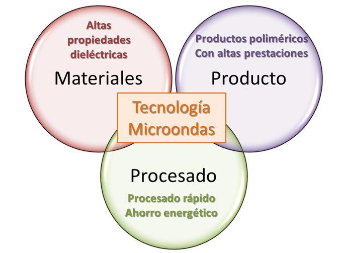 biotech 01