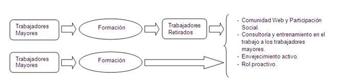 diagramna